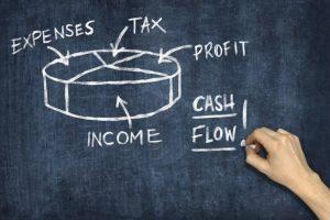 Uneven Cash Flow